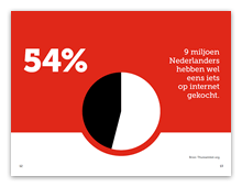 9 miljoen Nederlanders